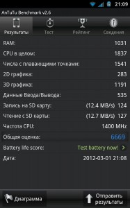 Antutu Benchmark на Samsung Galaxy Note сведения