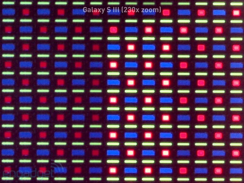 Матрица экрана Самсунг Галакси С 3 под микроскопом, увеличение в 230 раз