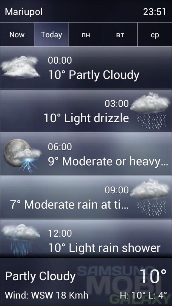 Premium Widgets & Weather - виджеты погоды с часами для Samsung Galaxy
