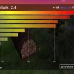Тест Samsung Galaxy S3 в Nenamark 2.4