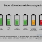 Battery_Samsung_Galaxy_S3_Note2_Ace_1