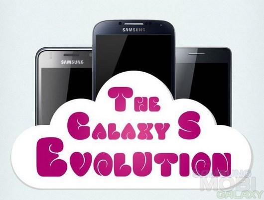 Эволюция от Galaxy S до Galaxy S4