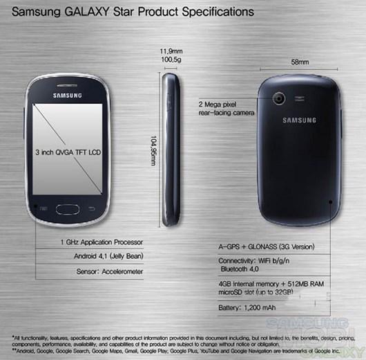 Официальный анонс Galaxy Pocket Neo и Galaxy Star