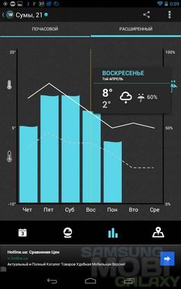1Weather – синоптик в кармане  для Android