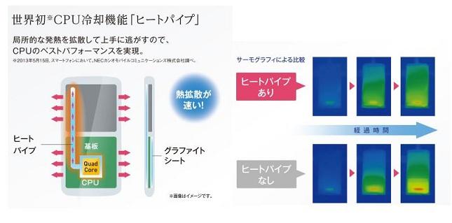 Samsung задумывается о жидкостном охлаждении смартфонов