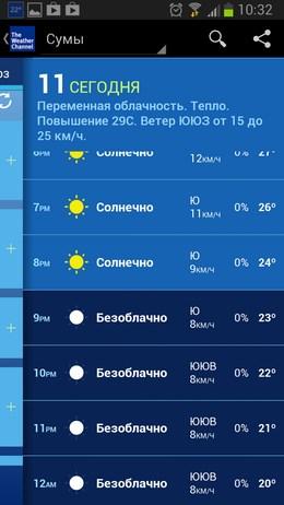 The Weather Channel – максимум информации о погоде для Android