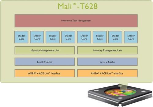 Samsung официально представила второе поколение процессора Exynos 5 Octa