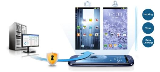 Samsung начала внедрение системы безопасности KNOX