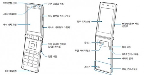 Представлены характеристики Galaxy Folder