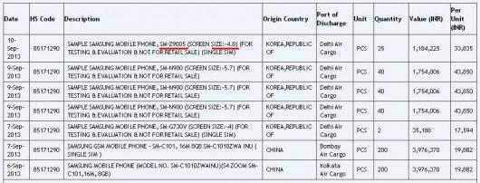Первый Tizen-смартфон от Samsung получит 4,8-дюймовый дисплей