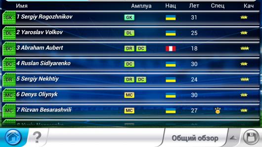 Top Eleven - масштабный футбольный менеджер