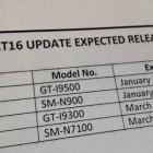 Просочившийся документ говорит, когда некоторые модели Samsung получат обновление Android 4.4