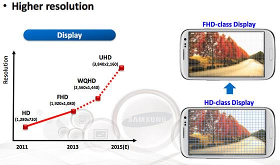 samsung-display-slide-1 (1)