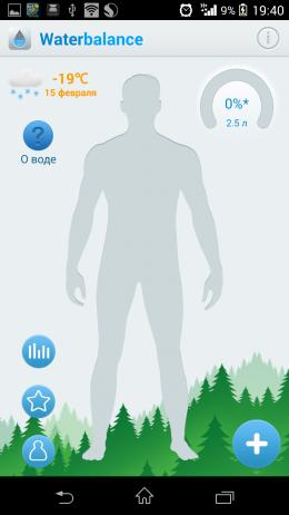 Интерфейс приложения - Waterbalance для Android
