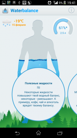 Полезная информация - Waterbalance для Android