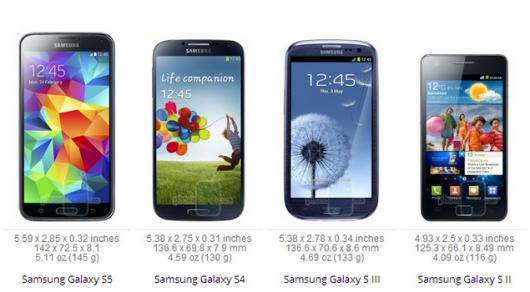 4 телефона из линейки Samsung