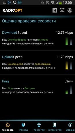 результаты тестирования скорости интернета Traffic Monitor