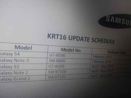 Обновление Samsung до Android 4.4