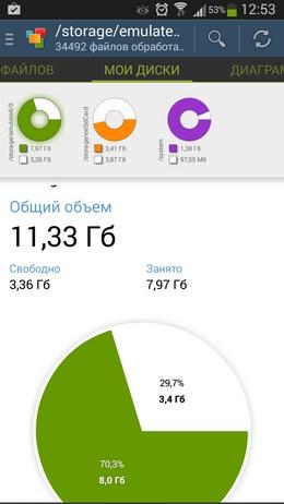 Вкладка с виртуальными дисками - Мои Диски для Android
