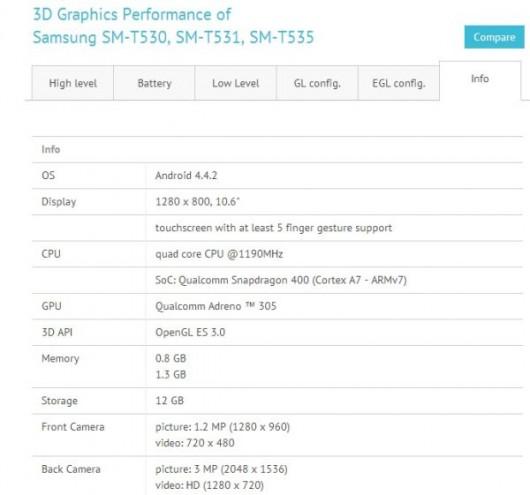 Спецификация Galaxy Tab 4