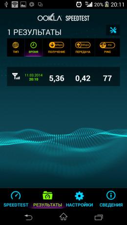 Результаты - Speedtest для Android