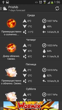 Погода на ближйшие дни - UNIWeather для Android