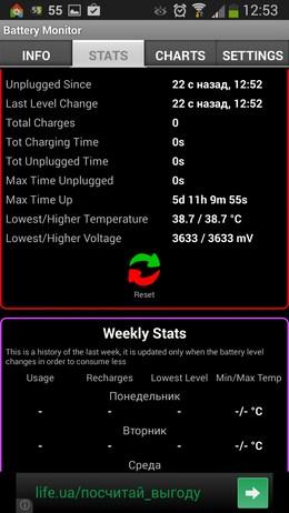 Статистика батареи - Battery Monitor для Android