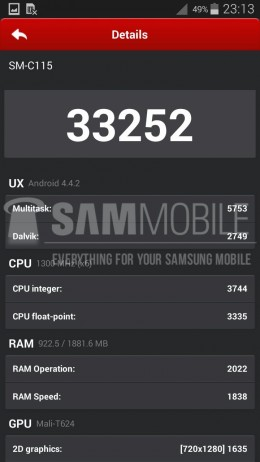 Galaxy S5 Zoome в AnTuTu