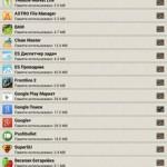 Работающие приложения - Диспетчер Приложений для Android