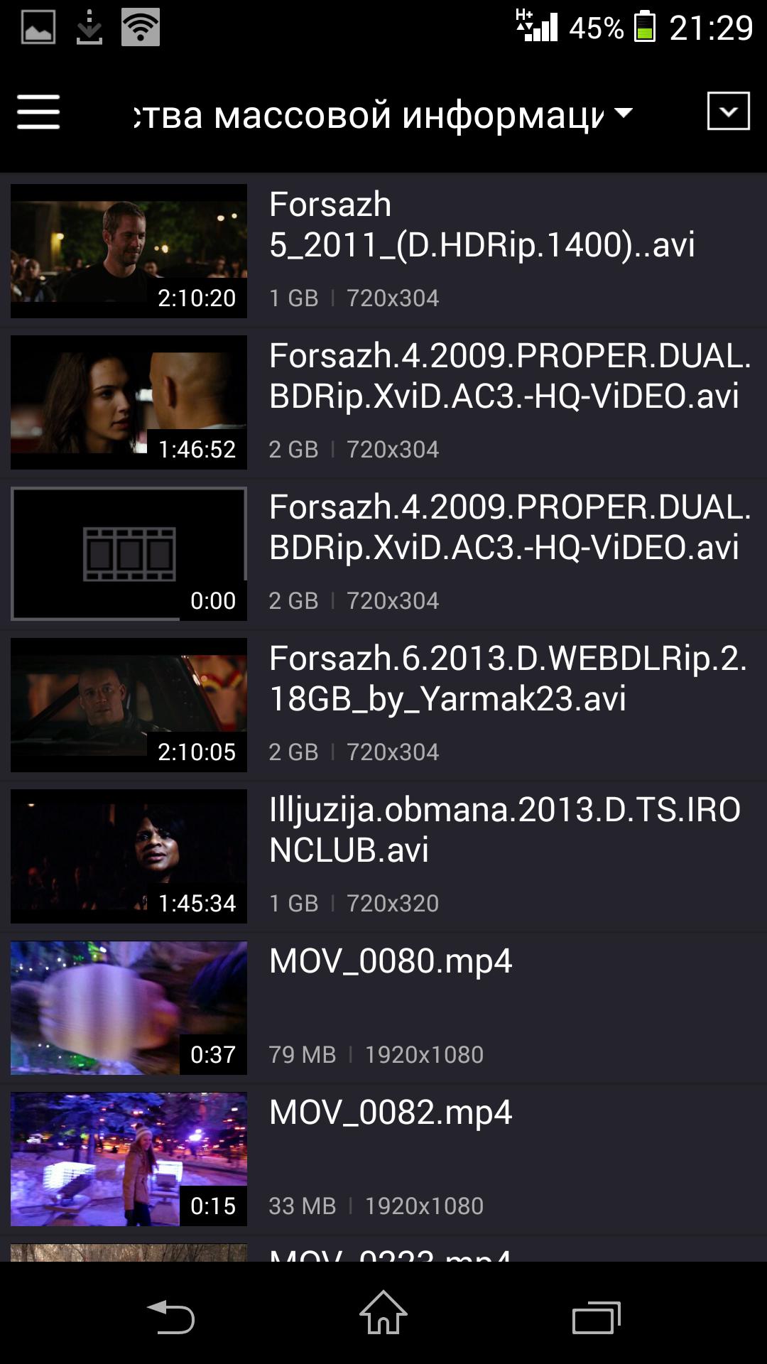 Рейтинг Кодеков Для Видео