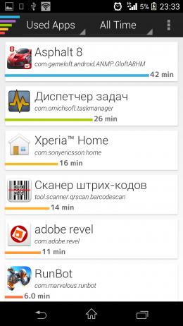 Статистика - Frequency для Android