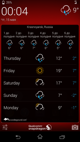 Погода - Snapdragon Glance для Android