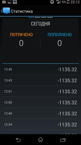 Статистика - USSD piBalance для Android