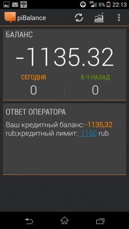 Интерфейс - USSD piBalance для Android