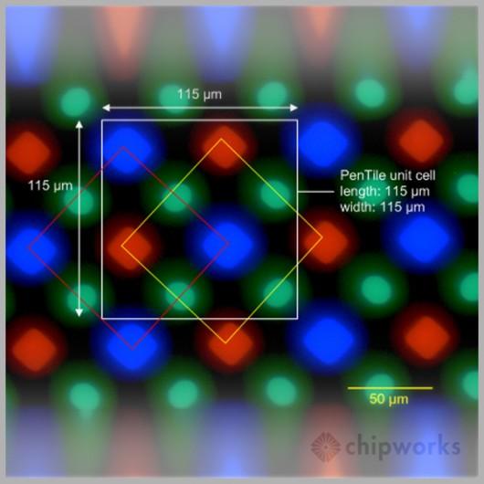 Структура пикселей на Galaxy S4