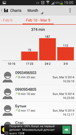Статитиска - Call Timer для Android