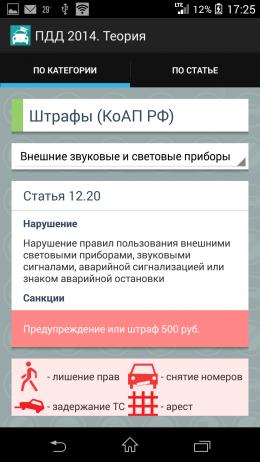 Штрафы - ПДД 2014. Теория для Android