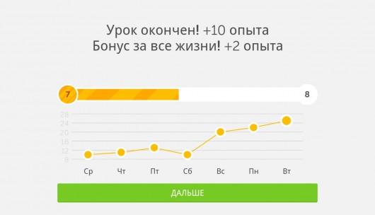 Прогресс обучения языка в приложении Duolingo для Samsung Galaxy