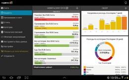 Статистика - Expense IQ для Android