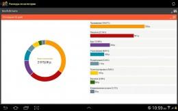 Бюджет - Expense IQ для Android