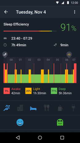 Фазы - Sleep Better with Runtastic для Android