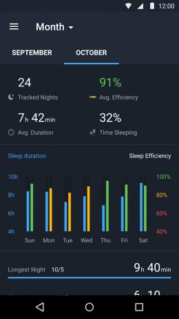 Графики - Sleep Better with Runtastic для Android