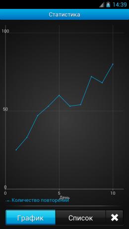 Just 6 Weeks - статистика